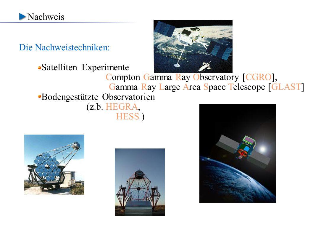 Nachweis Die Nachweistechniken: Satelliten Experimente. (z.b. Compton Gamma Ray Observatory [CGRO],